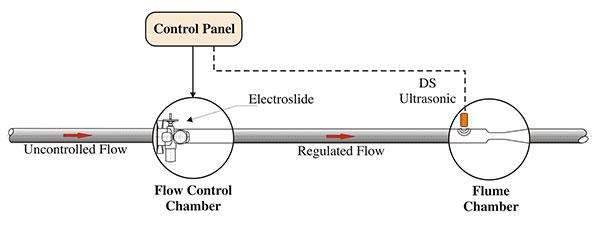 ES-Control-2-NEW_600