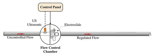 ES-Control-3-NEW_600