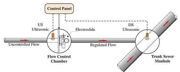 ES-Control-4-NEW_600